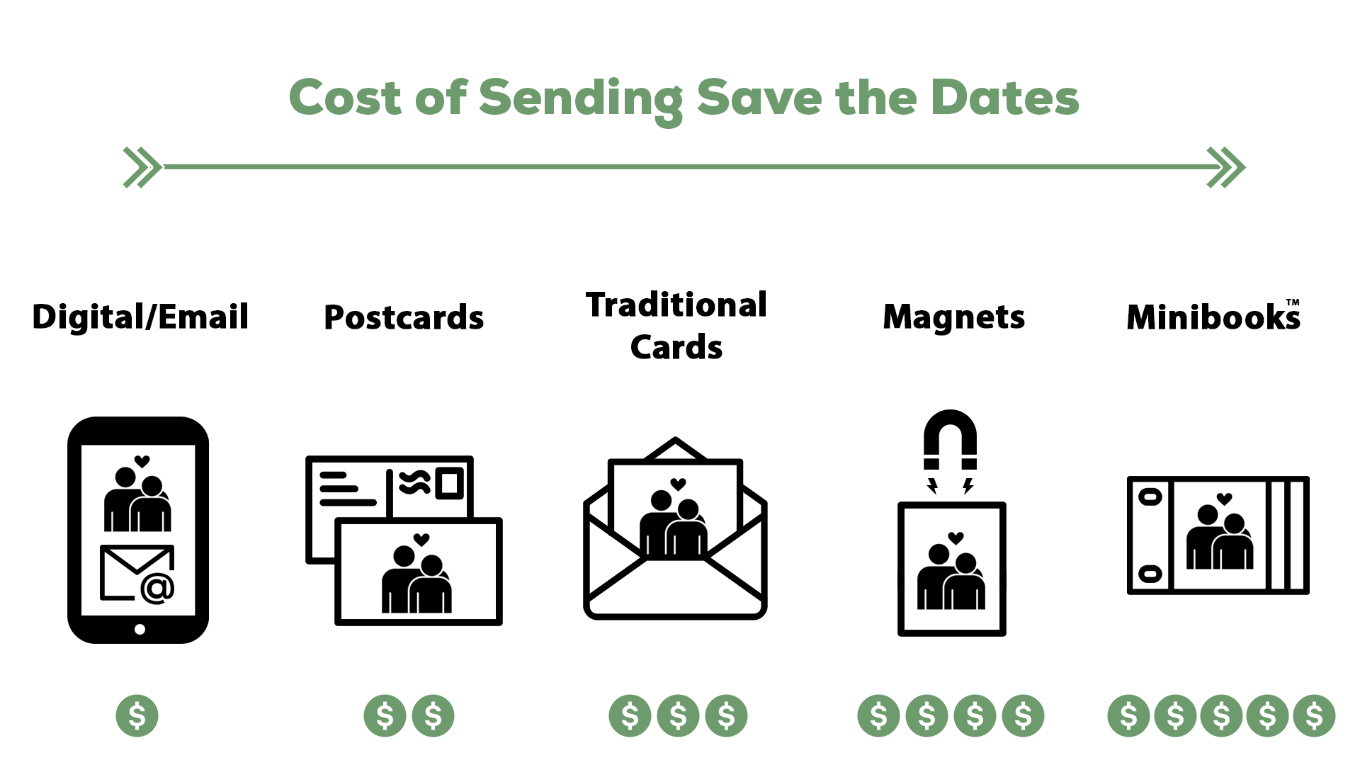 How To Send Save The Dates Ly